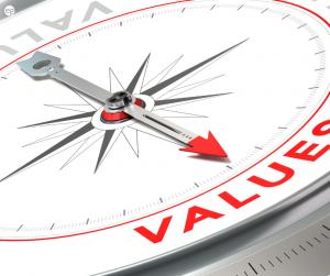 Core values compass