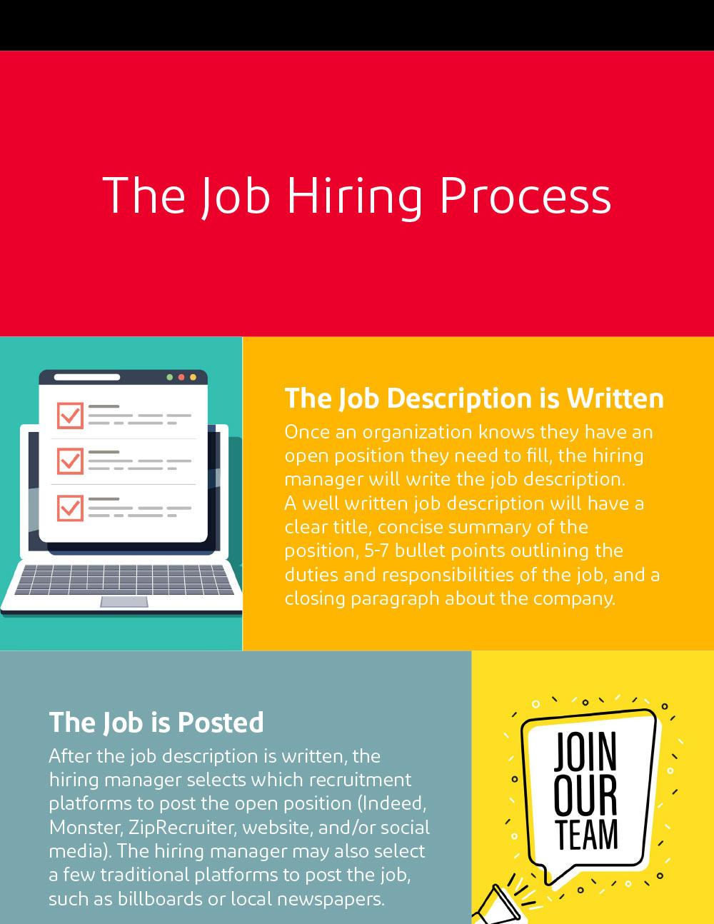The Job Hiring Process